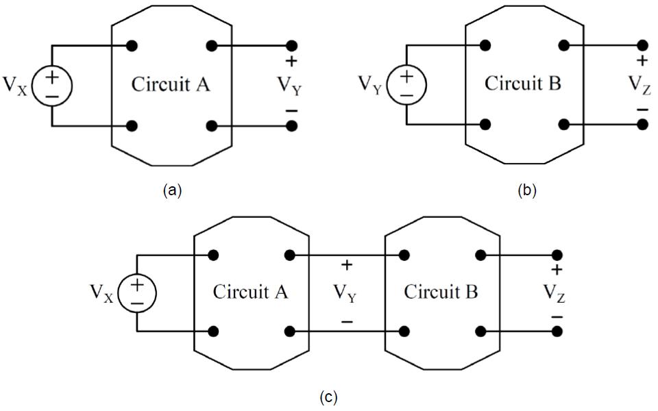 2  network analysis methods  u2013 eel 3123  networks  u0026 systems lab manual